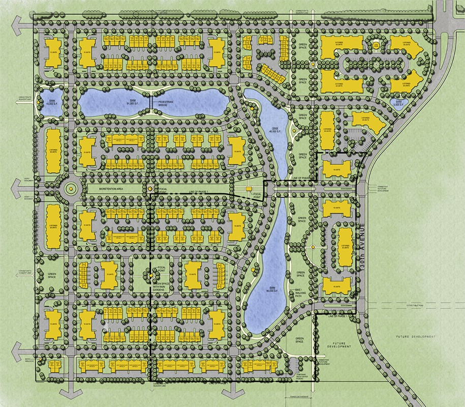 River park masterplan
