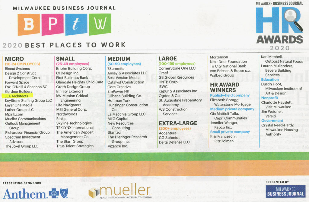 2020 Best Places to Work - List of Winners